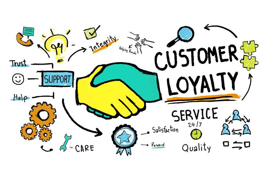 Get prepared for omnichannel support to guarantee continued and highest customer satisfaction