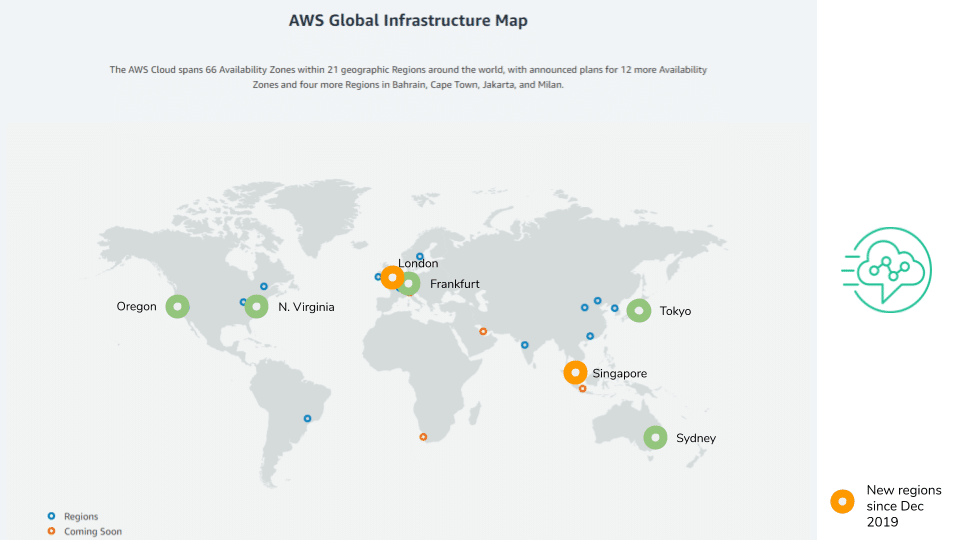 Regions where Amazon Connect is available