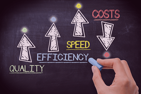 Better quality and lower costs with efficient skills based routing